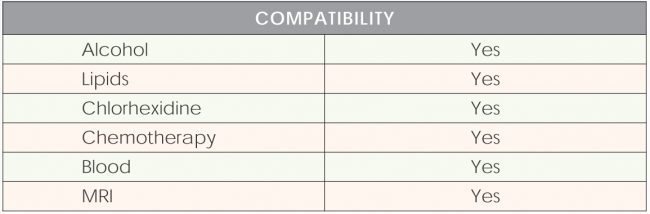 compatibility-neutral-free-needle-connector